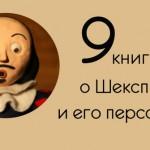 9 книг о Шекспире и его персонажах